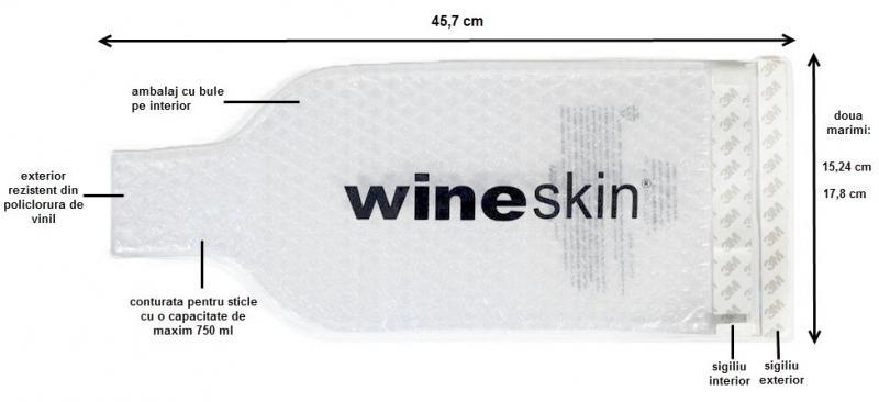 WineSkin Rosu